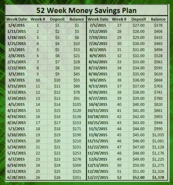 52 Week Money Savings Plan