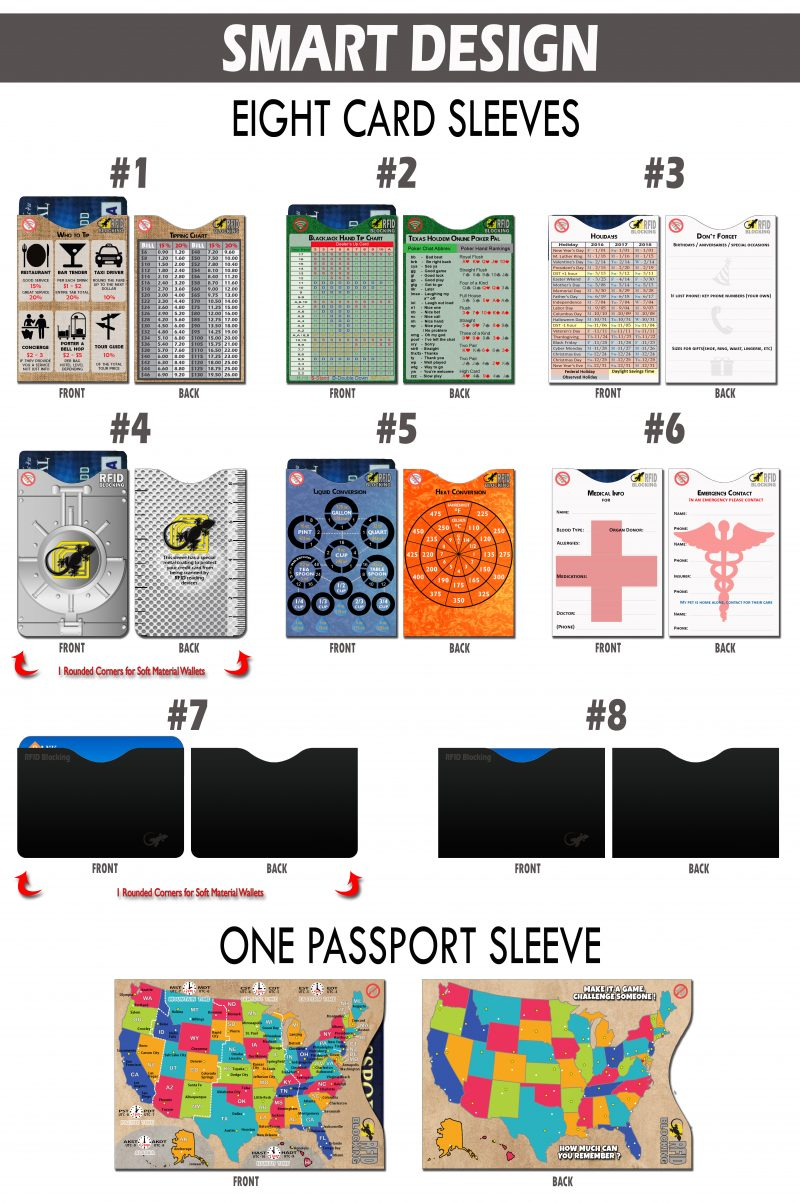 Card sleeves and passport sleeve template